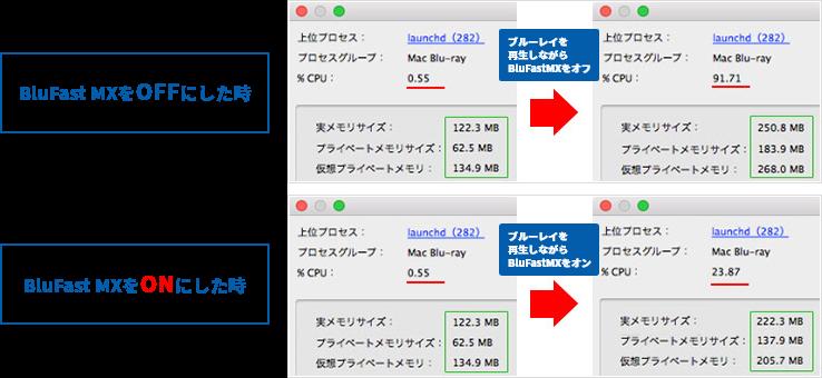 Mac Blu-ray Player Pro 3画面